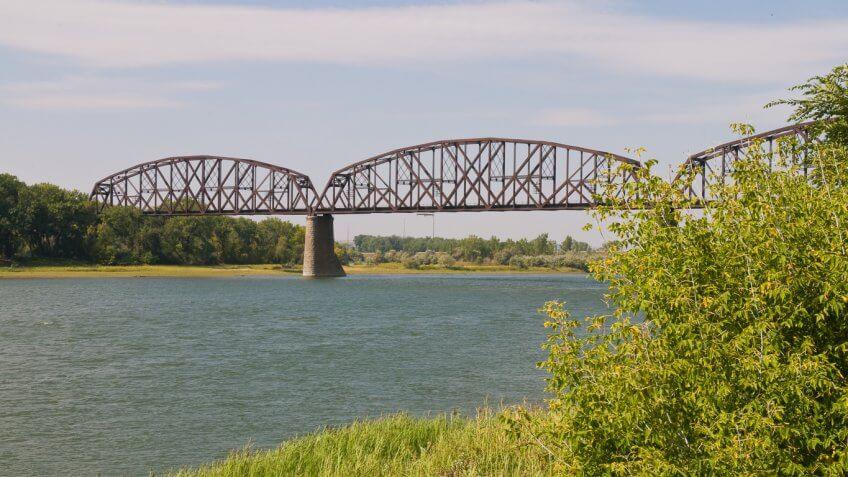 North Dakota Auto Loan Rates
