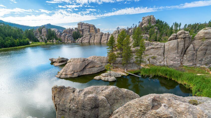South Dakota Auto Loan Rates
