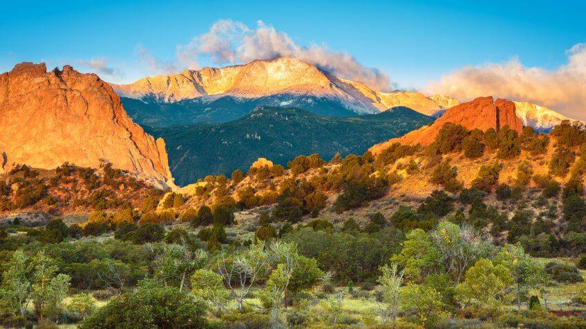 Colorado Auto Loan Rates