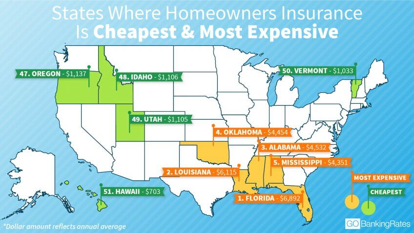 Here Are the Most and Least Affordable States for Home Insurance