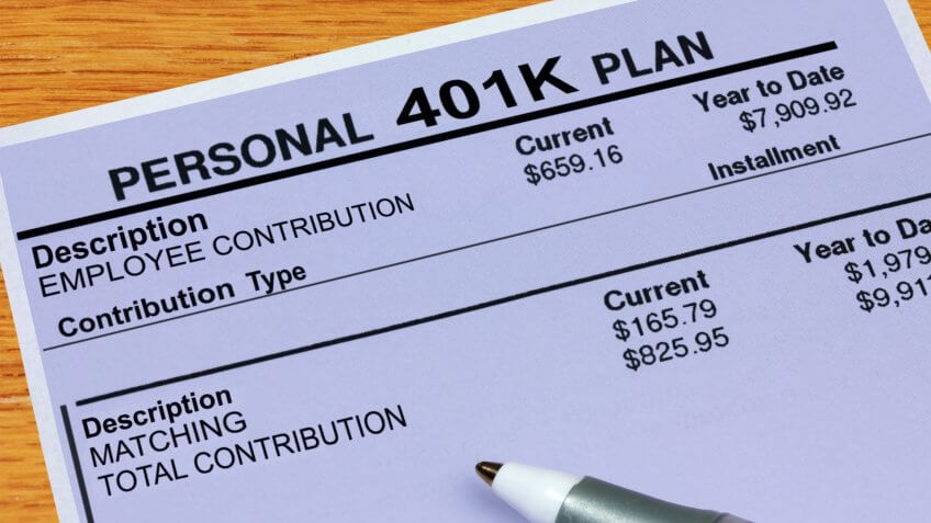 A statement showing 401K plan financials.