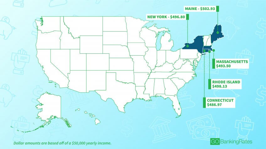 How Much Northeast States Take Out of Your Paycheck