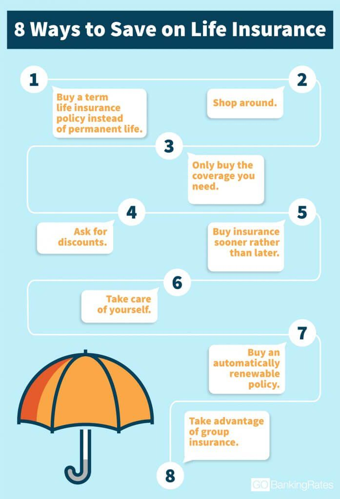 8 ways to save on life insurance infographic