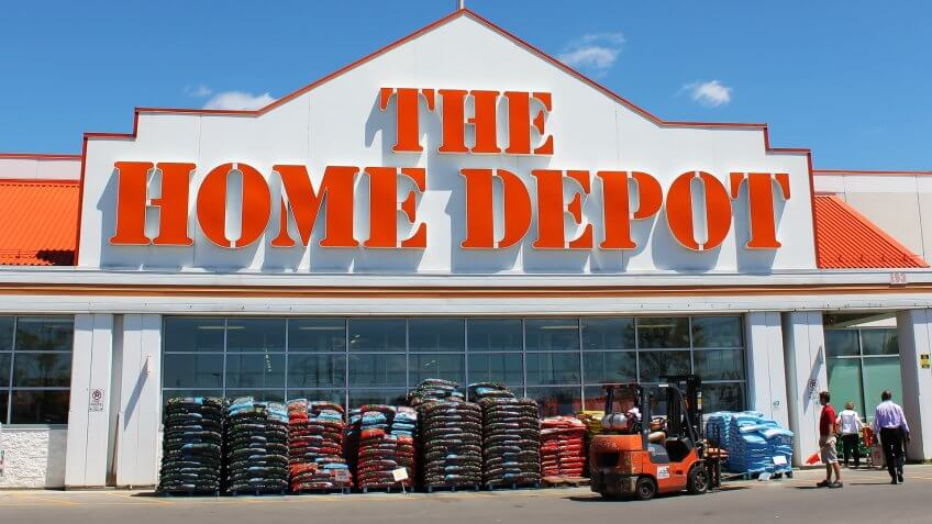 Home Depot (NYSE: HD)