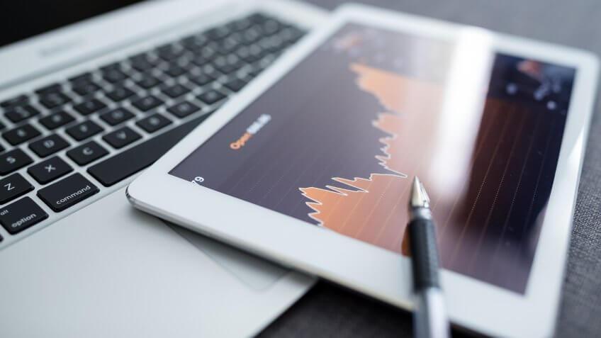 Leveraged trading strategies