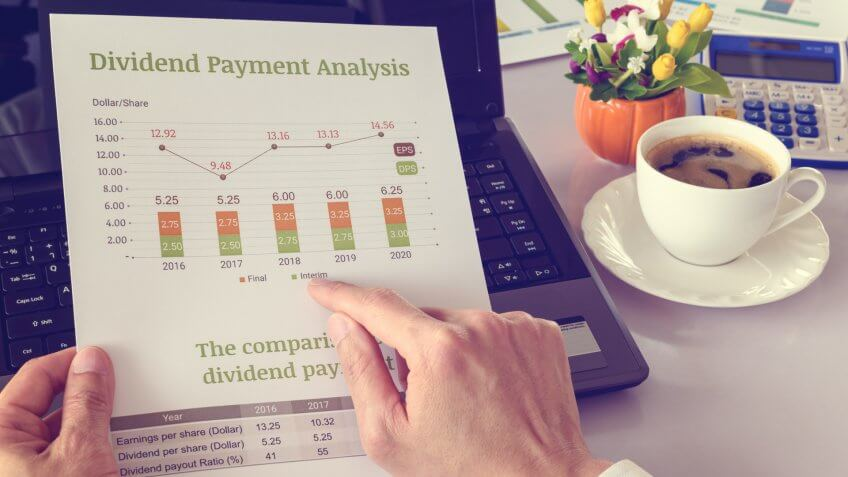 reviewing dividend payment analysis
