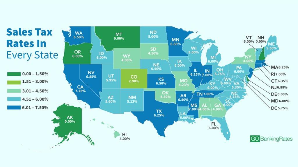 Refinancing Car Paying Sales Tax
