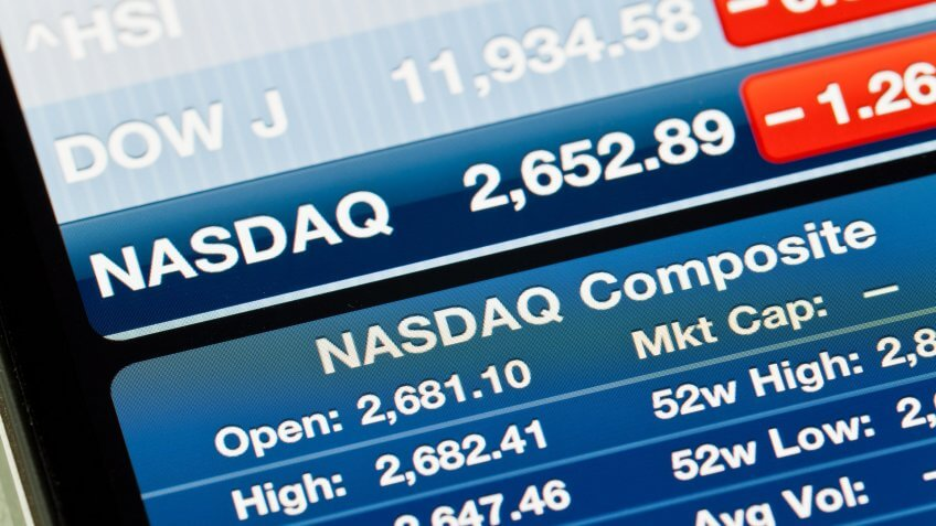 The Nasdaq Holds the Second U.S. Market Slot