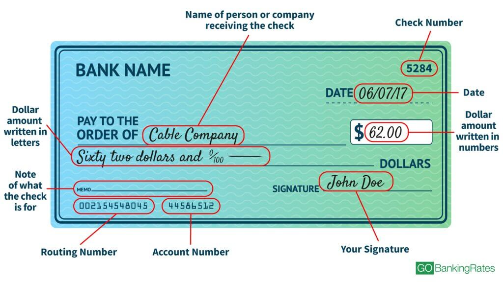 writing check amount Banking basics 101: checks  it's good to know these guidelines when writing a check,  you also write the dollar amount in numerical form to the right of the.