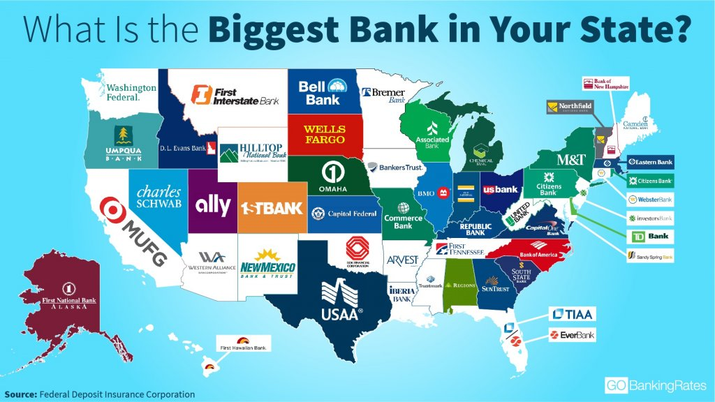 Here Is the Biggest Bank in Every State | GOBankingRates