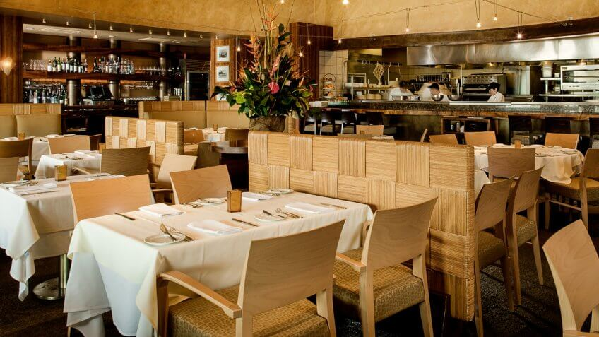 Most Expensive Things To Do In Hawaii Gobankingrates Restaurants The Houston Area