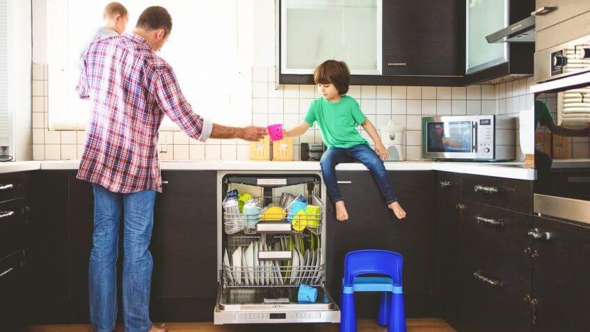 Not Optimizing Appliances