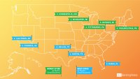 15 Best and Worst Cities in America to Start a Small Business