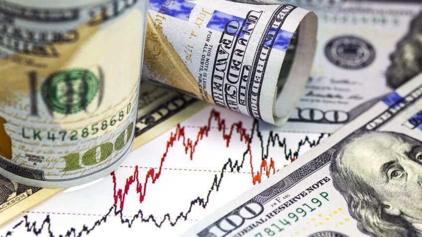4. Dividend Reinvestment