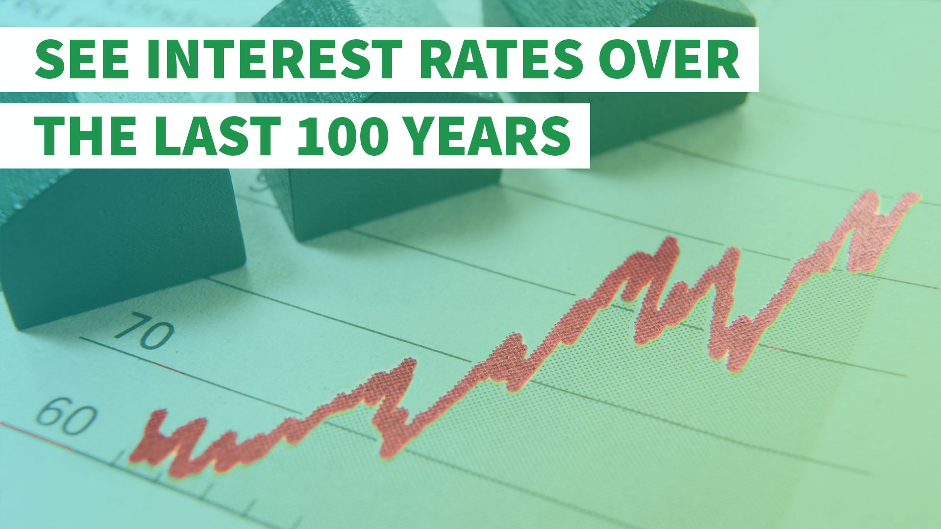 Credit Report Companies >> See Interest Rates Over the Last 100 Years | GOBankingRates