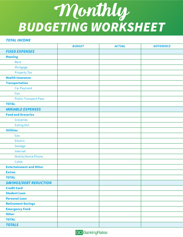 Create your perfect budget with this worksheet gobankingrates fixed expenses ibookread PDF