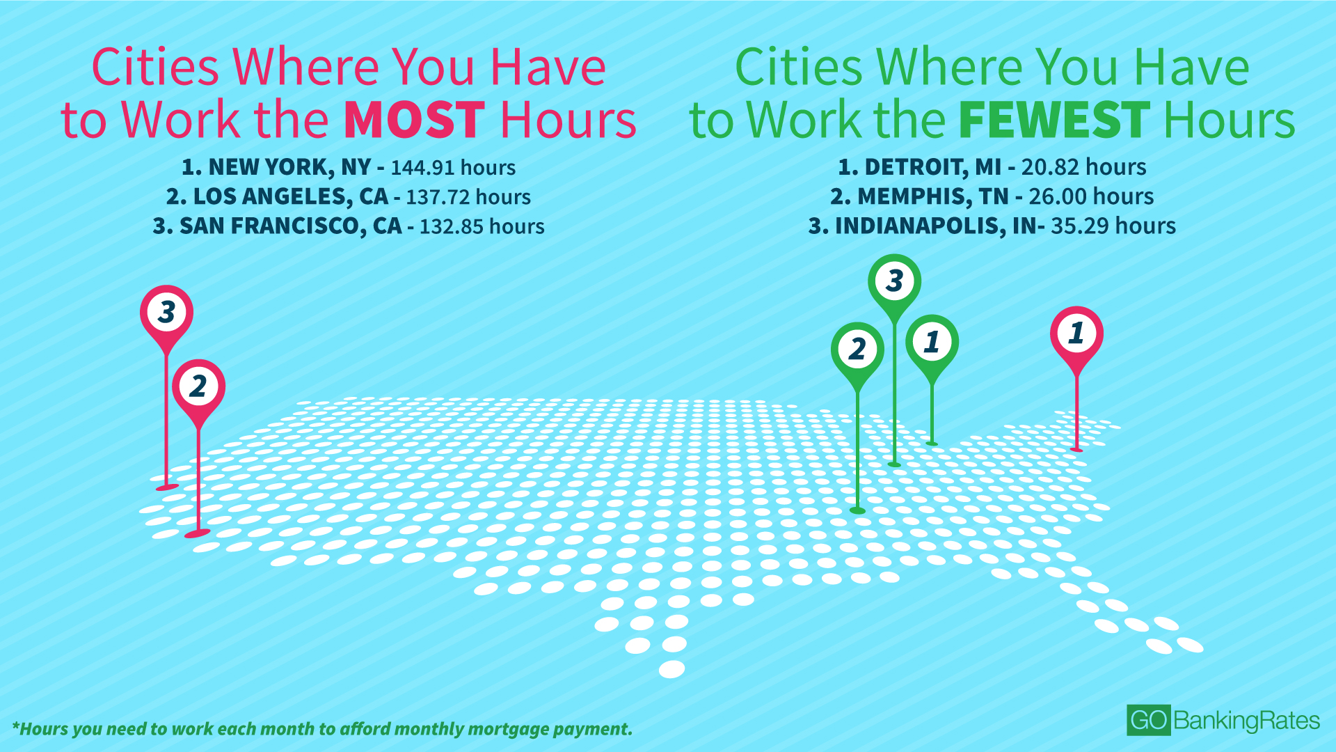 Do You Work Enough to Afford a Home in America's 25 Largest Cities?