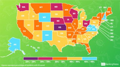 Here's How Much Americans Have in Savings in Every State