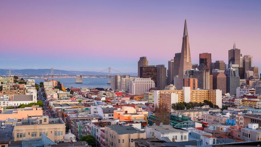 Panoramic image of San Francisco skyline at sunset.