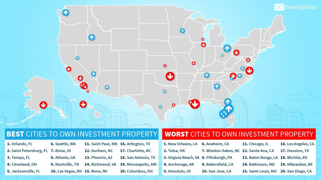The Best And Worst Cities To Own Investment Property GOBankingRates - Us property yield map