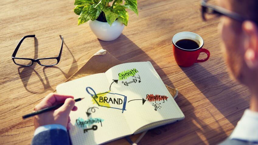 personal brand strategy