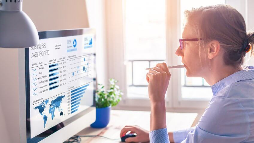 Businesswoman looking at business analytics (BA) or intelligence (BI) dashboard on the computer screen with sales data statistical report and key performance indicators (KPI).