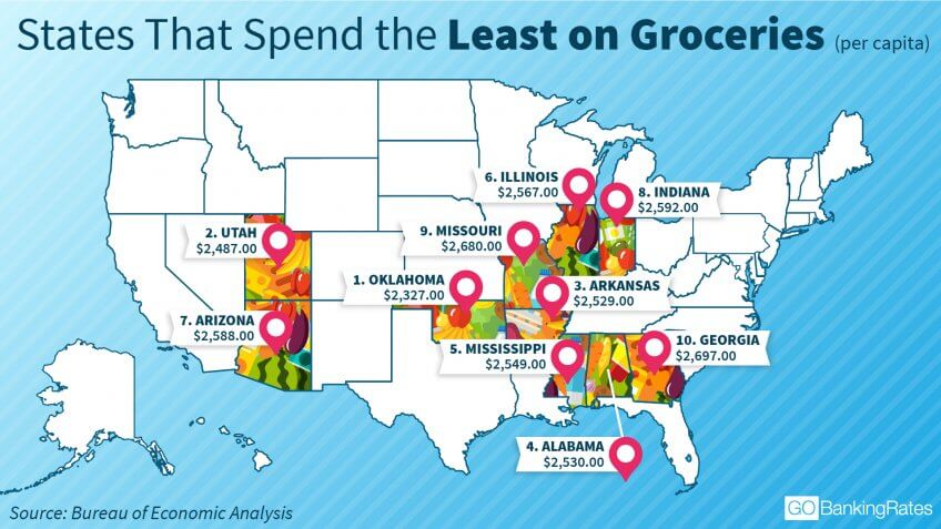 The States That Spend Most And Least On >> States That Spend The Most And Least On Groceries Gobankingrates