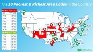 Richest and Poorest Area Codes in the US