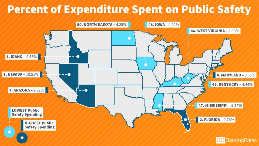 The States That Spend Most And Least On >> Here Are The States That Spend The Most And Least On Public Safety