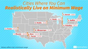 Cities Where You Can Realistically Live on Minimum Wage
