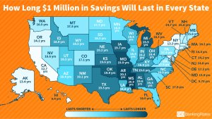 How Long $1 Million in Savings Will Last in Every State
