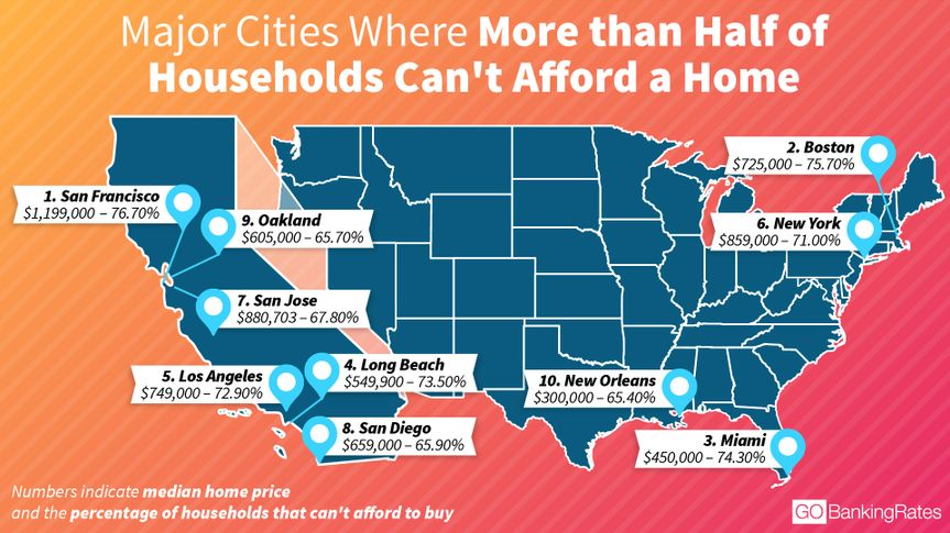 Where the Most Unaffordable Cities Are Located