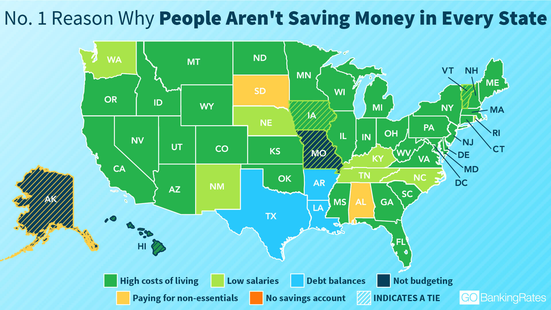 cost of living states infographic