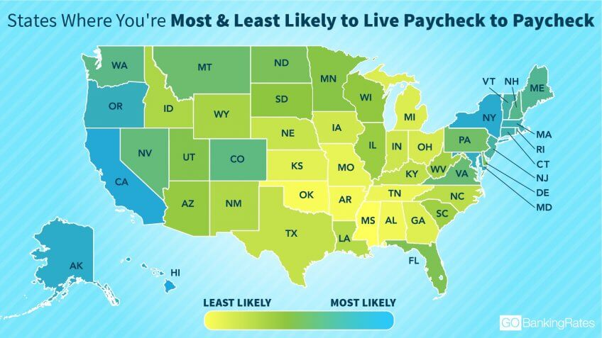 States Where You're Most and Least Likely to Live Paycheck to Paycheck