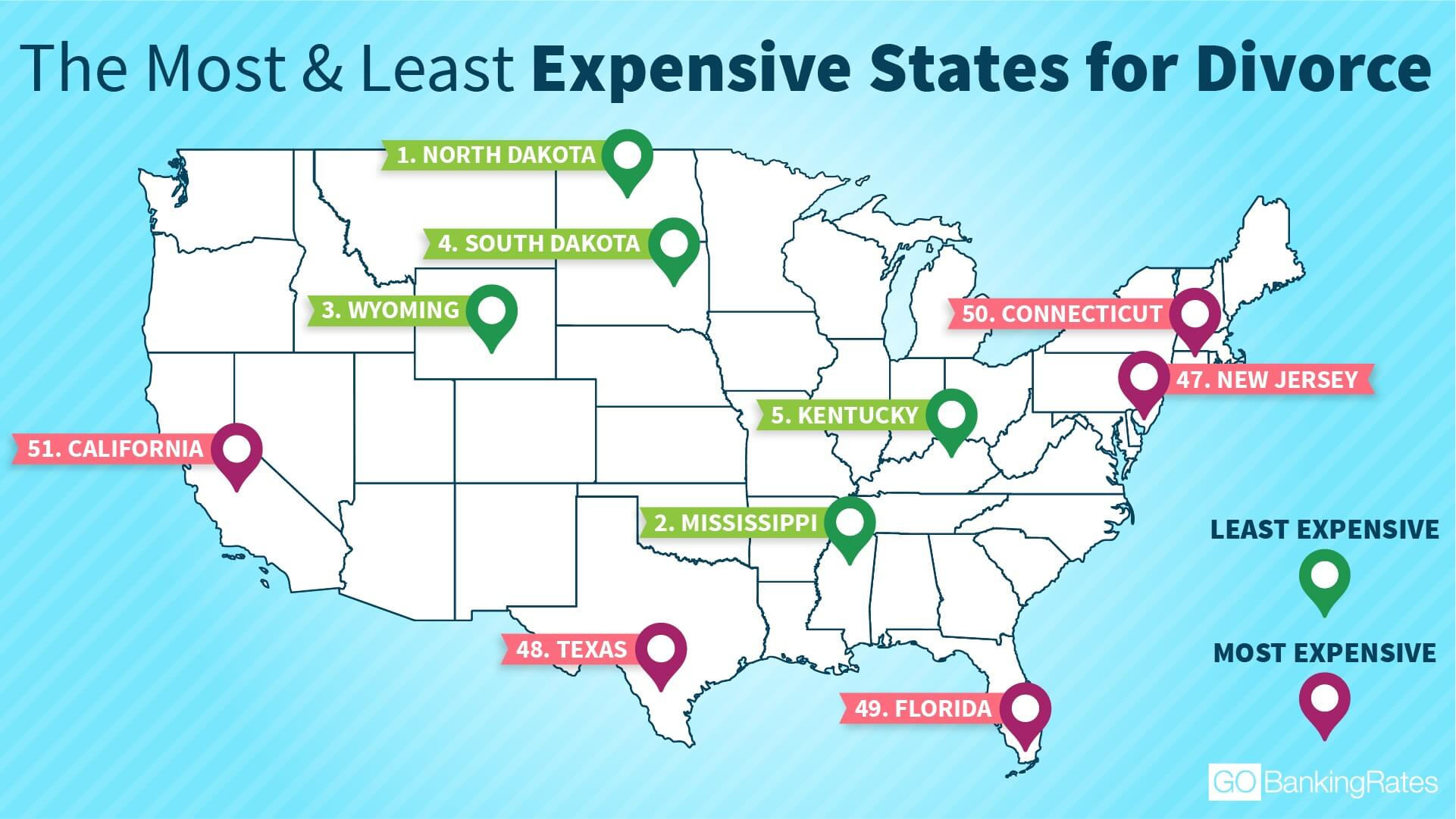 Map of the most and least expensive states for divorce