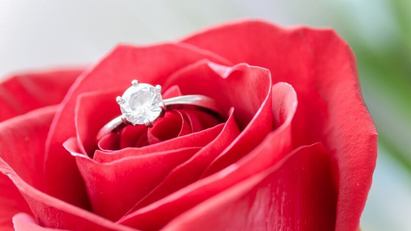 How Getting Married Actually Saves or Makes You Money