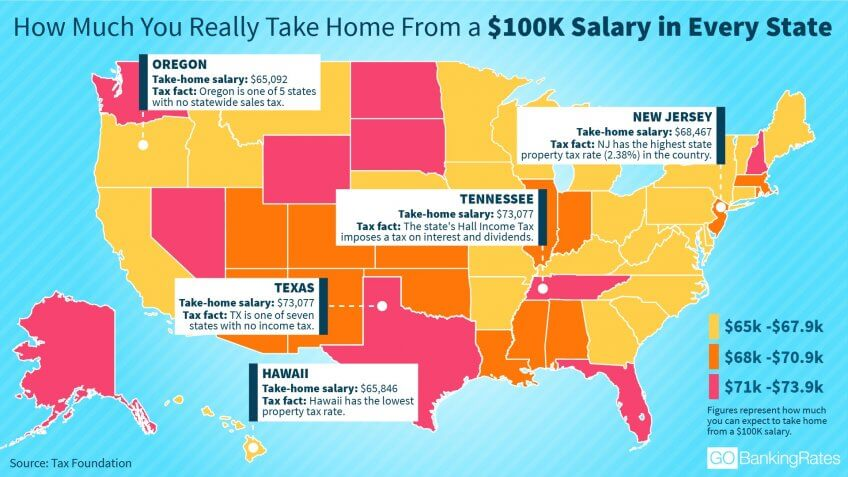 How Much You Really Take Home From a $100K Salary in Every