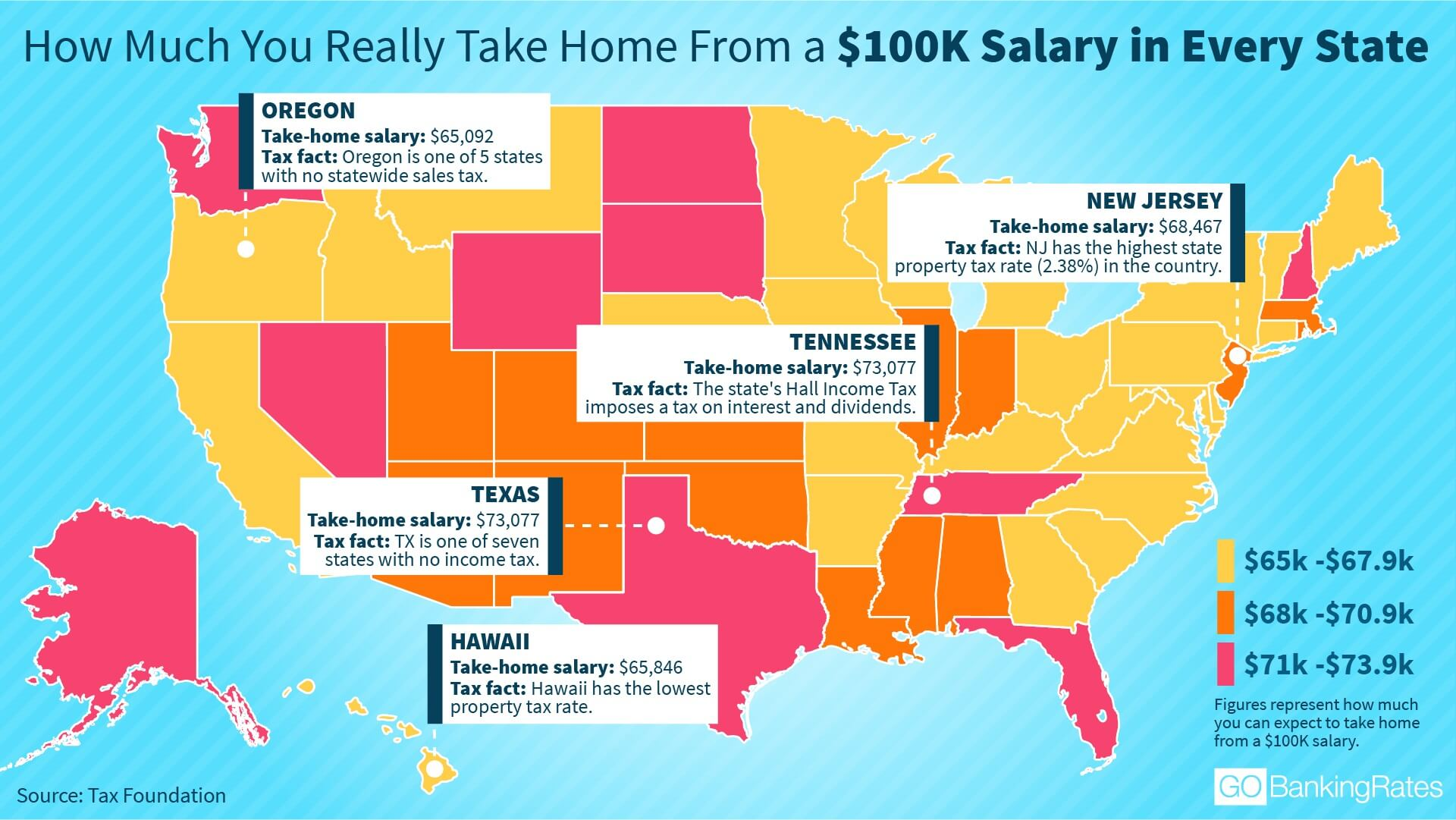see what a  100k salary looks like after taxes in your