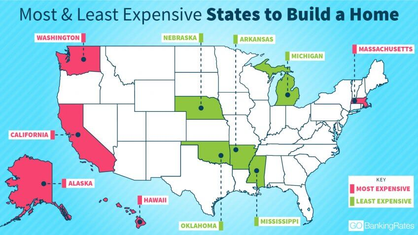 Most and Least Expensive States to Build a Home