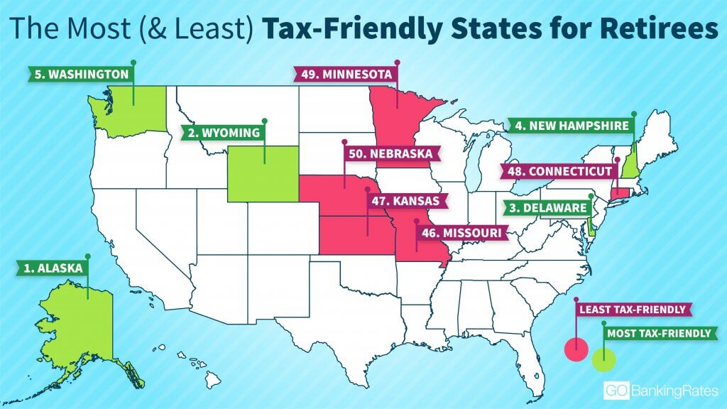 tax-friendly states retirees