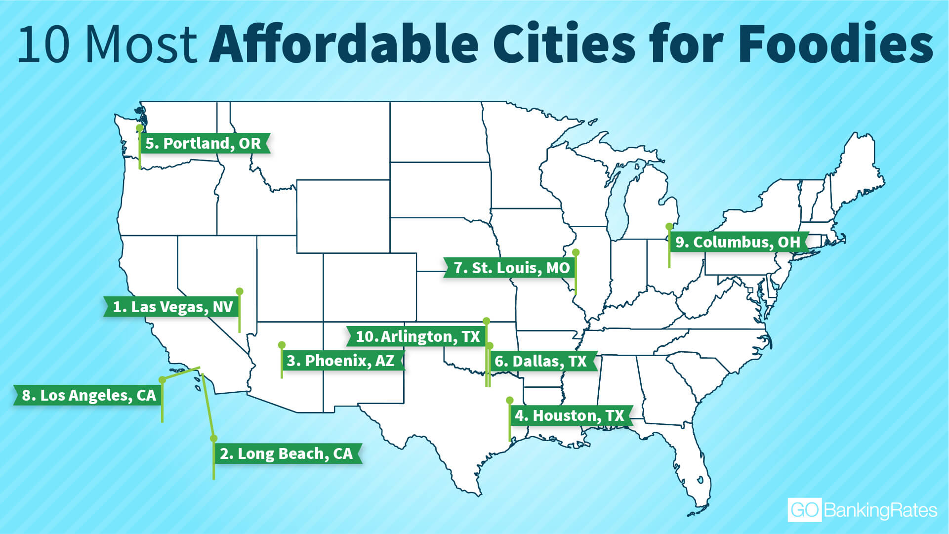 Most Affordable Cities for Foodies map