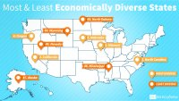 Most and Least Economically Diverse States