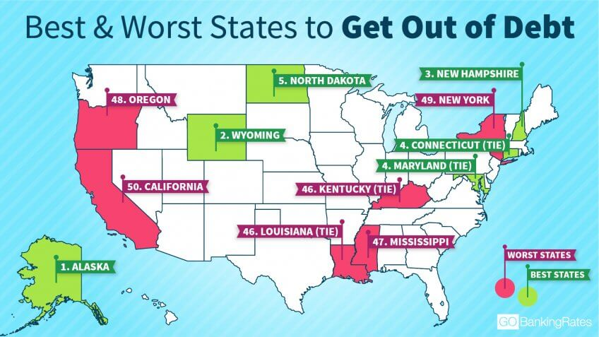 Best and Worst States to Get Out of Debt