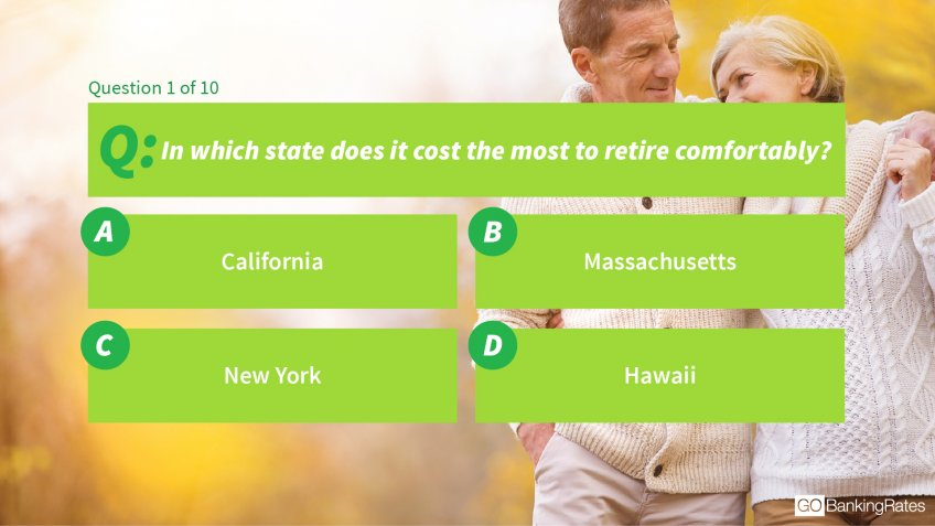 1. In which state does it cost the most to retire comfortably?