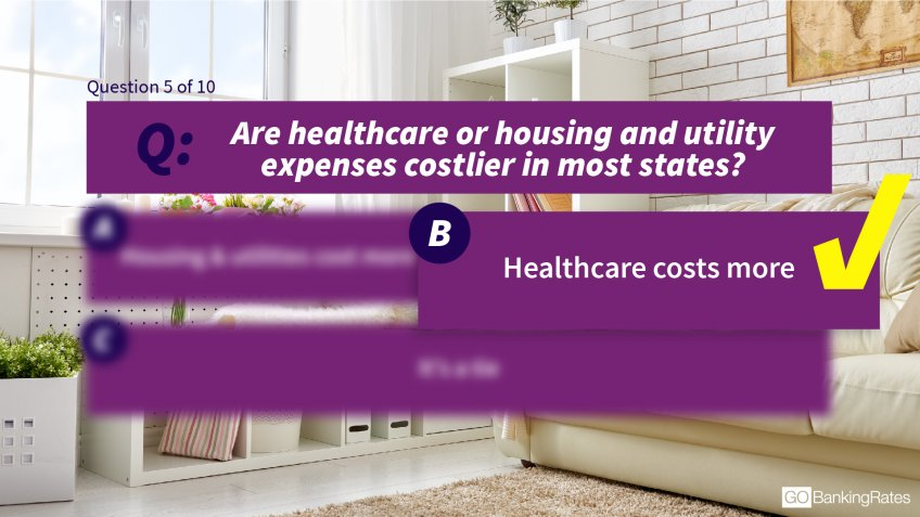 Answer: b) Healthcare costs more