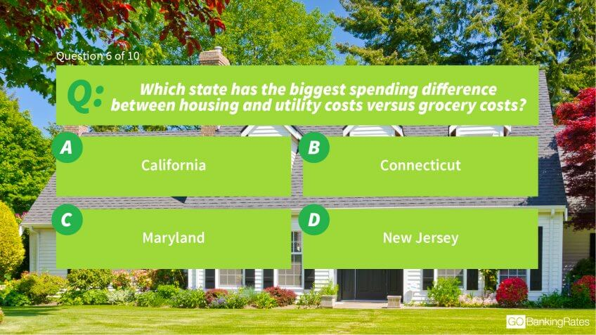 6. Which state has the biggest spending difference between housing and utility costs versus grocery costs?