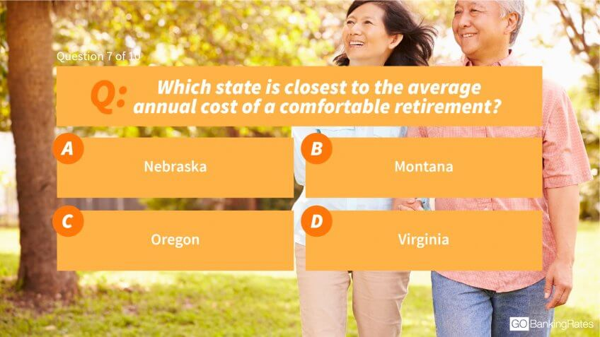 7. Which state is closest to the average annual cost of a comfortable retirement?