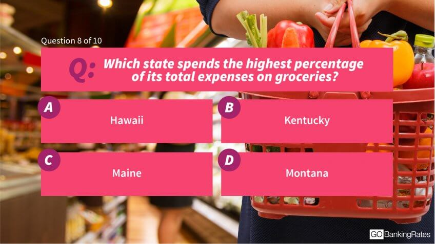 8. Which state spends the highest percentage of its total expenses on groceries?