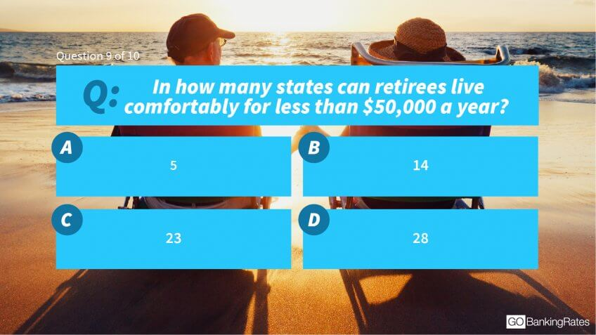 9. In how many states can retirees live comfortably for less than $50,000 a year?