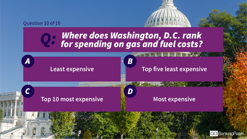 10. Where does Washington, D.C. rank for spending on gas and fuel costs?